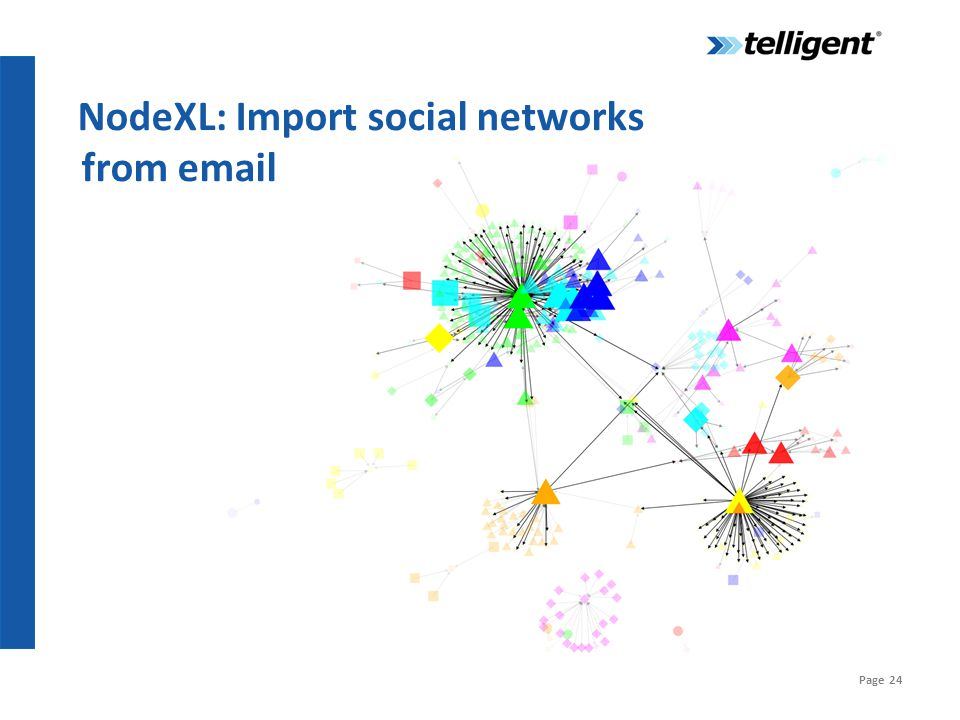 Page 24 NodeXL: Import social networks from email