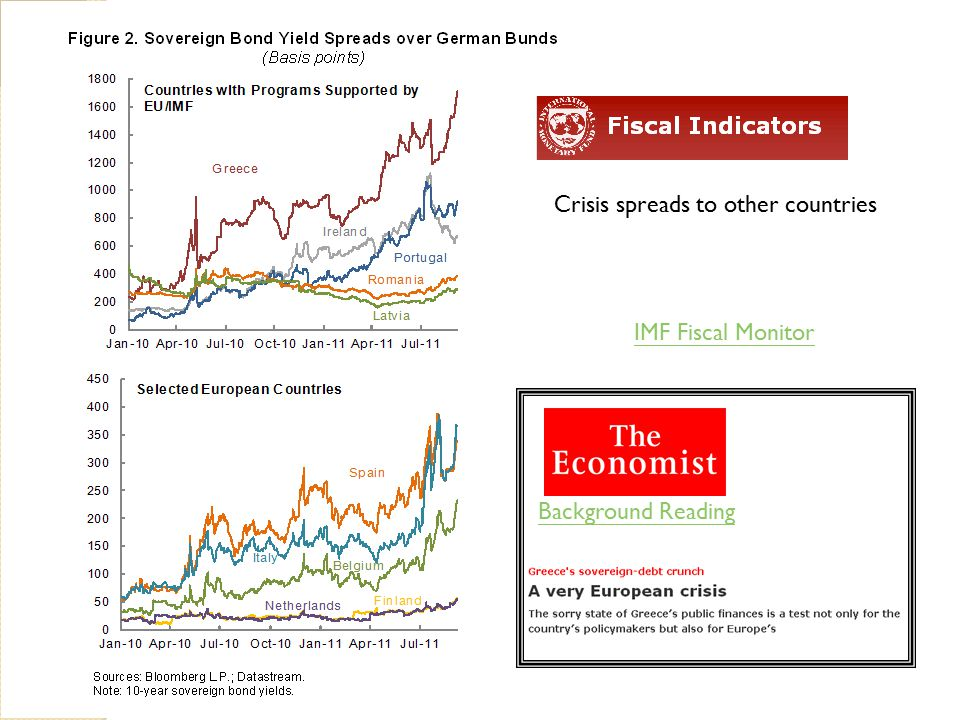 IMF Fiscal Monitor Crisis spreads to other countries Background Reading