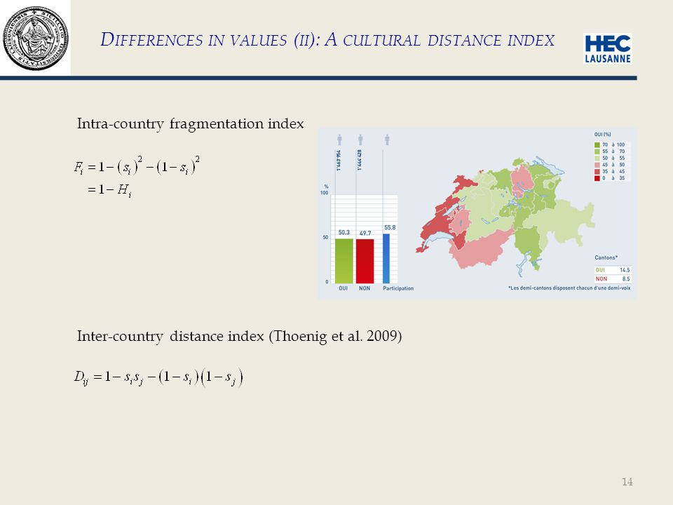14 D IFFERENCES IN VALUES ( II ): A CULTURAL DISTANCE INDEX Intra-country fragmentation index Inter-country distance index (Thoenig et al.
