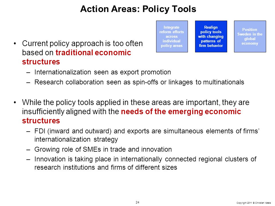 24 Copyright 2011 © Christian Ketels Action Areas: Policy Tools Integrate reform efforts across individual policy areas Realign policy tools with chan