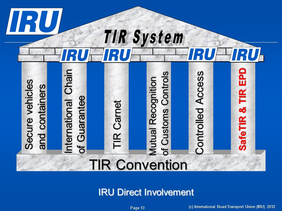 © International Road Transport Union (IRU) 2011 TIR Convention SafeTIR & TIR EPD Mutual Recognition of Customs Controls Controlled Access International Chain of Guarantee Secure vehicles and containers TIR Carnet Security - secure vehicles and containers International Chain of Guarantee - no deposit of Customs guarantees at borders, no need for calculation of duties & taxes in transit Protection of Customs revenue - Customs duties & taxes are guaranteed (if transit operation is not terminated properly) TIR Carnet - single, standard internationally accepted Customs declaration documentTIR Carnet - single, standard internationally accepted Customs declaration document Mutual recognition of Customs controls - reduced need for physical examination of goods in transitMutual recognition of Customs controls - reduced need for physical examination of goods in transit Controlled access - only bona-fide associations and transporters allowed to access TIR system SafeTIR - traceability and Risk Management – Annex 10SafeTIR - traceability and Risk Management – Annex 10 IRU Direct Involvement Page 13 (c) International Road Transport Union (IRU) 2012