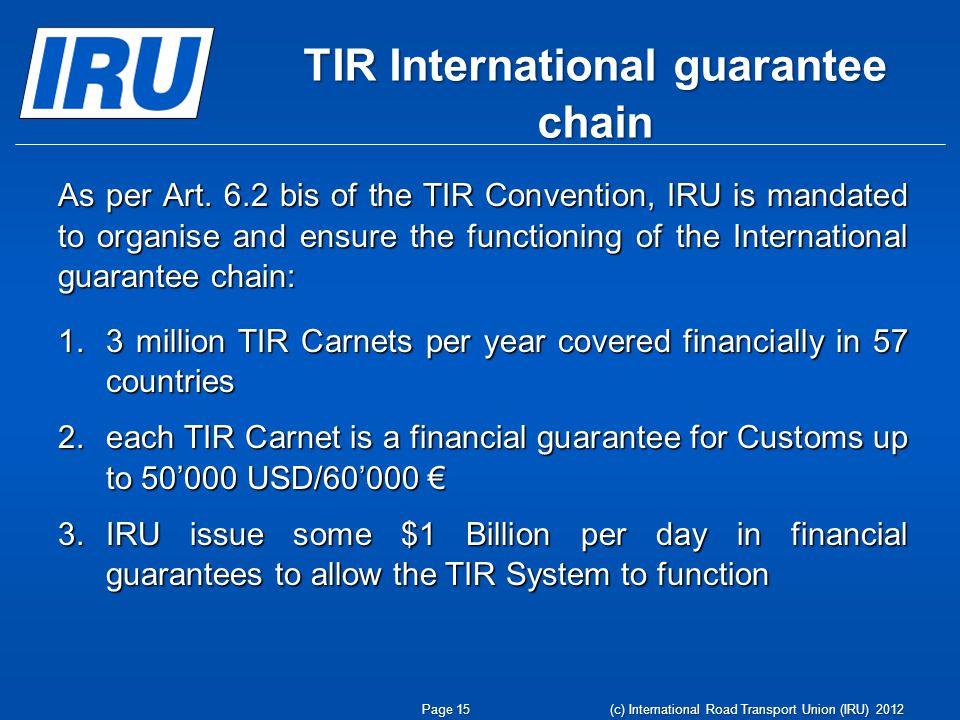 Page 15 TIR International guarantee chain As per Art.