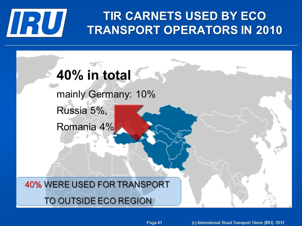 TIR CARNETS USED BY ECO TRANSPORT OPERATORS IN 2010 40% WERE USED FOR TRANSPORT TO OUTSIDE ECO REGION 40% in total mainly Germany: 10% Russia 5%, Romania 4% Page 41 (c) International Road Transport Union (IRU) 2012