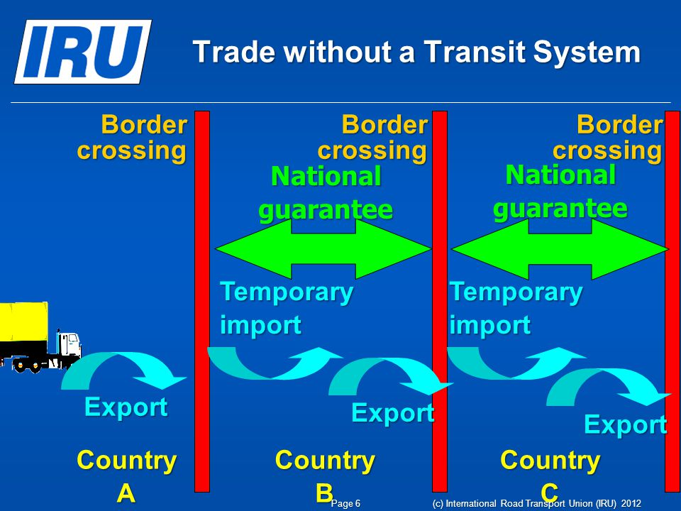 Border crossing Country A Country C Country B Temporary import Export Export National guarantee Trade without a Transit System Export Page 6 (c) International Road Transport Union (IRU) 2012