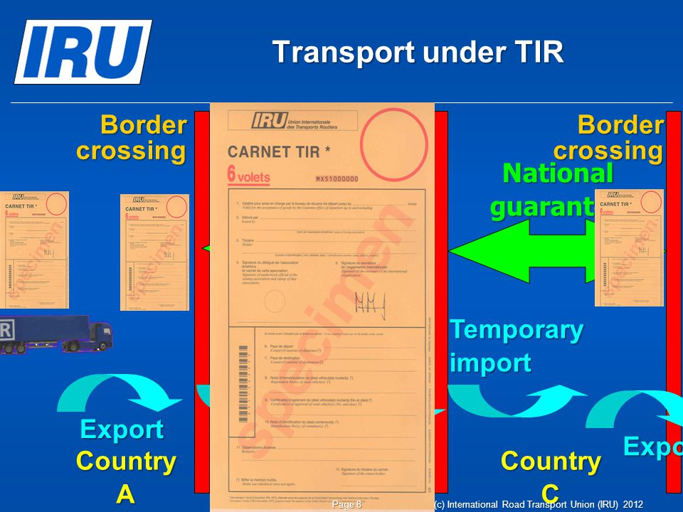 Border crossing Border crossingBorder crossing Country A Country C Country BCountry B Temporary importTemporary import ExportExport Temporary import Export National guaranteeNational guarantee National guarantee Transport under TIR Export Page 8 (c) International Road Transport Union (IRU) 2012