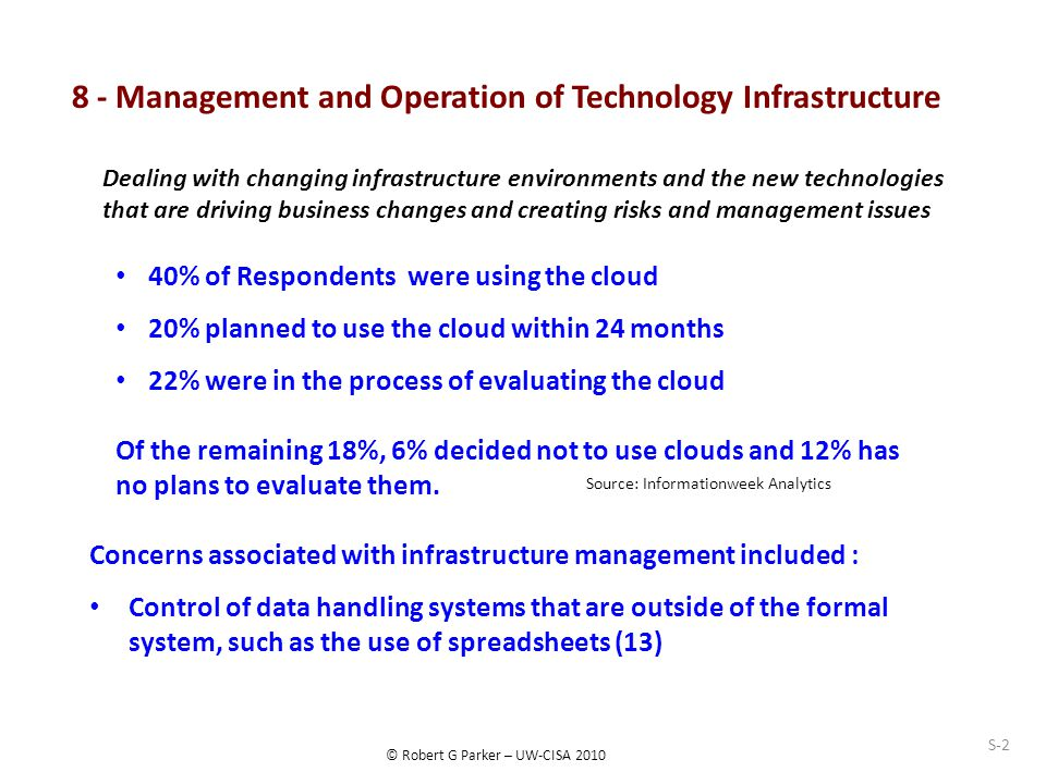 © Robert G Parker – UW-CISA 2010 8 - Management and Operation of Technology Infrastructure 40% of Respondents were using the cloud 20% planned to use the cloud within 24 months 22% were in the process of evaluating the cloud Dealing with changing infrastructure environments and the new technologies that are driving business changes and creating risks and management issues Source: Informationweek Analytics Of the remaining 18%, 6% decided not to use clouds and 12% has no plans to evaluate them.