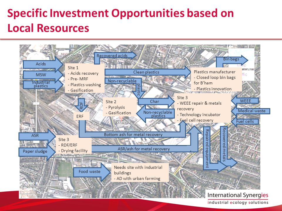 Specific Investment Opportunities based on Local Resources Industrial plastics ASR/ash for metal recovery Site 3 - RDF/ERF - Drying facility Site 1 - Acids recovery - Pre- MRF - Plastics washing - Gasification Site 3 - WEEE repair & metals recovery - Technology incubator - Fuel cell recovery Site 2 - Pyrolysis - Gasification Needs site with industrial buildings - AD with urban farming MSW Non-recyclable Clean plastics RDF Acids WEEE Non-recyclable plastics ASR Paper sludge Food waste Bottom ash for metal recovery Medical waste Recovered metals plastic s Char Repaired equipment Recovered acids Bin bags Fuel cells Plastics manufacturer - Closed loop bin bags for B'ham - Plastics innovation ERF