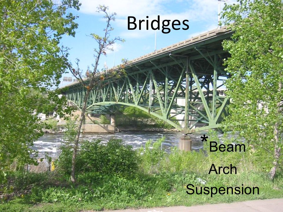 * Beam Arch Suspension Bridges