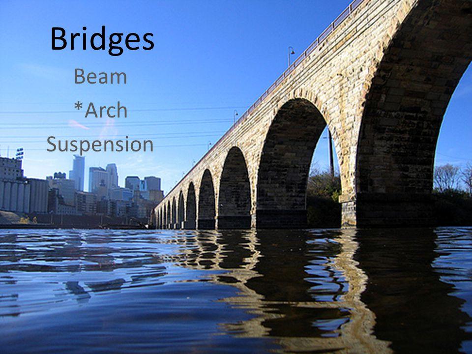 Tacoma Narrows Bridge Gallopin' Gertie