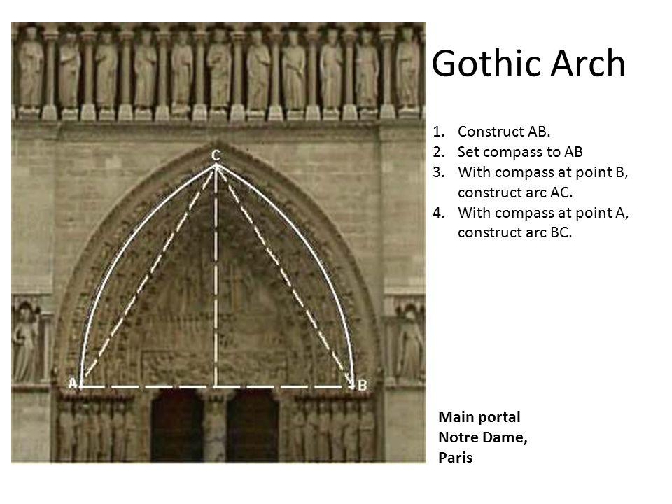 Gothic Arch Main portal Notre Dame, Paris 1.Construct AB.