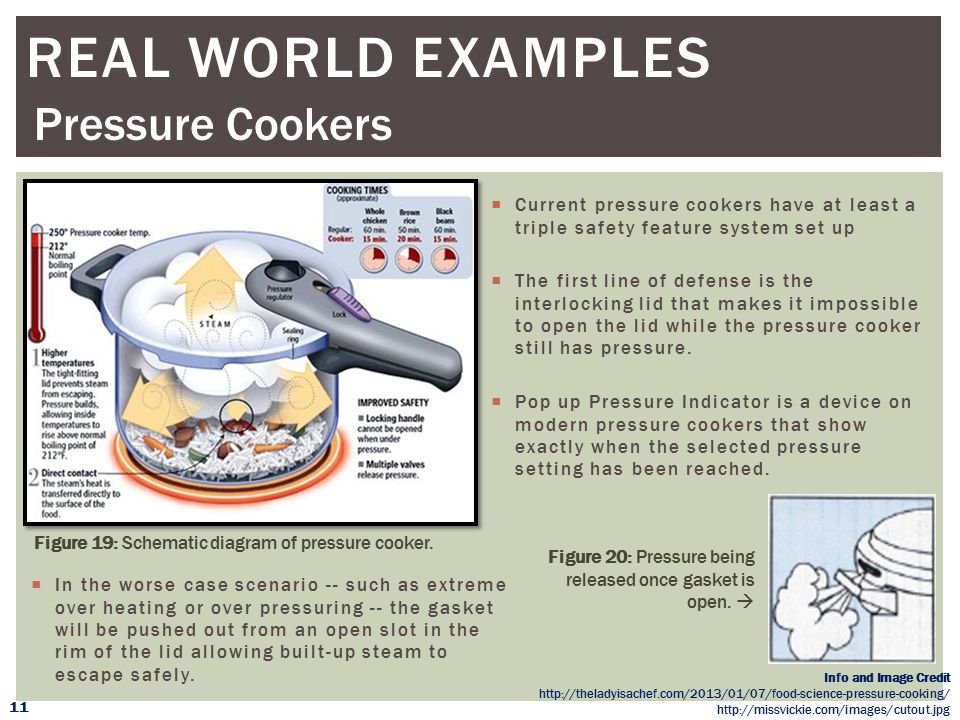  Current pressure cookers have at least a triple safety feature system set up  The first line of defense is the interlocking lid that makes it impos