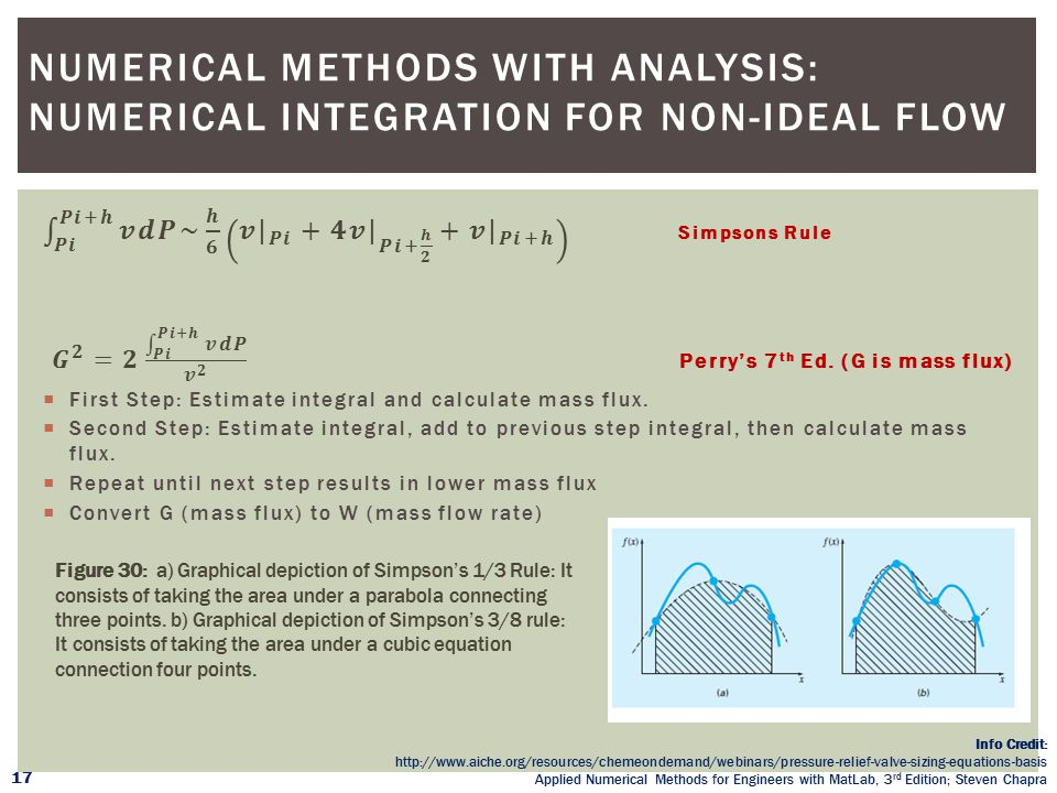 NUMERICAL METHODS WITH ANALYSIS: NUMERICAL INTEGRATION FOR NON-IDEAL FLOW Info Credit: http://www.aiche.org/resources/chemeondemand/webinars/pressure-