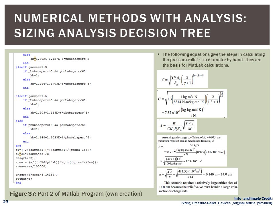 NUMERICAL METHODS WITH ANALYSIS: SIZING ANALYSIS DECISION TREE Info and Image Credit: Sizing Pressure-Relief Devices (original article provided) Figur