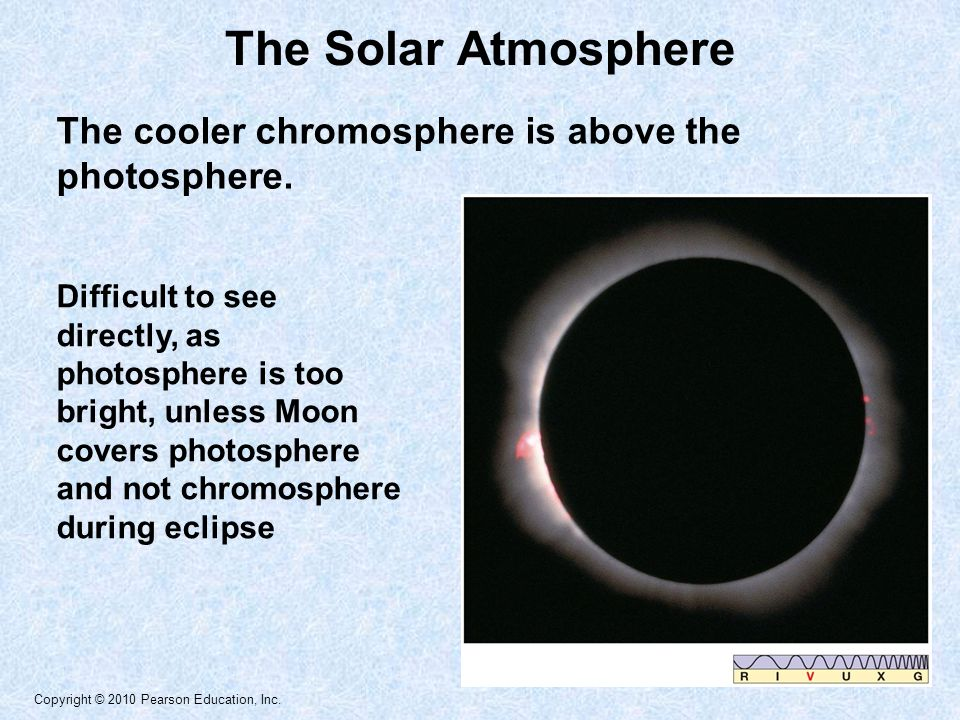 Copyright © 2010 Pearson Education, Inc. The Solar Atmosphere The cooler chromosphere is above the photosphere. Difficult to see directly, as photosph