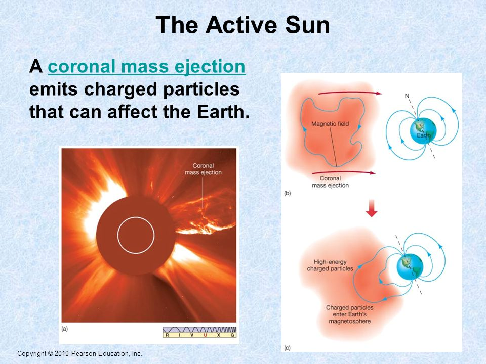 Copyright © 2010 Pearson Education, Inc. The Active Sun A coronal mass ejection emits charged particles that can affect the Earth.coronal mass ejectio