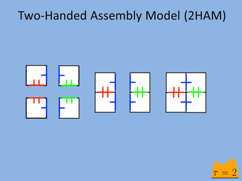 Two-Handed Assembly Model (2HAM)