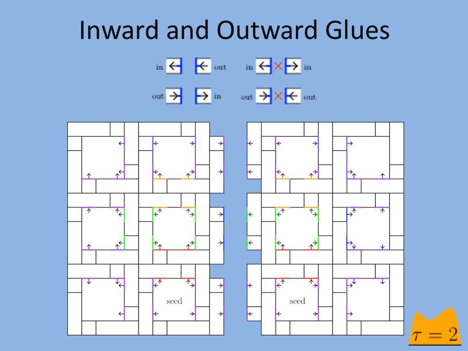 Inward and Outward Glues