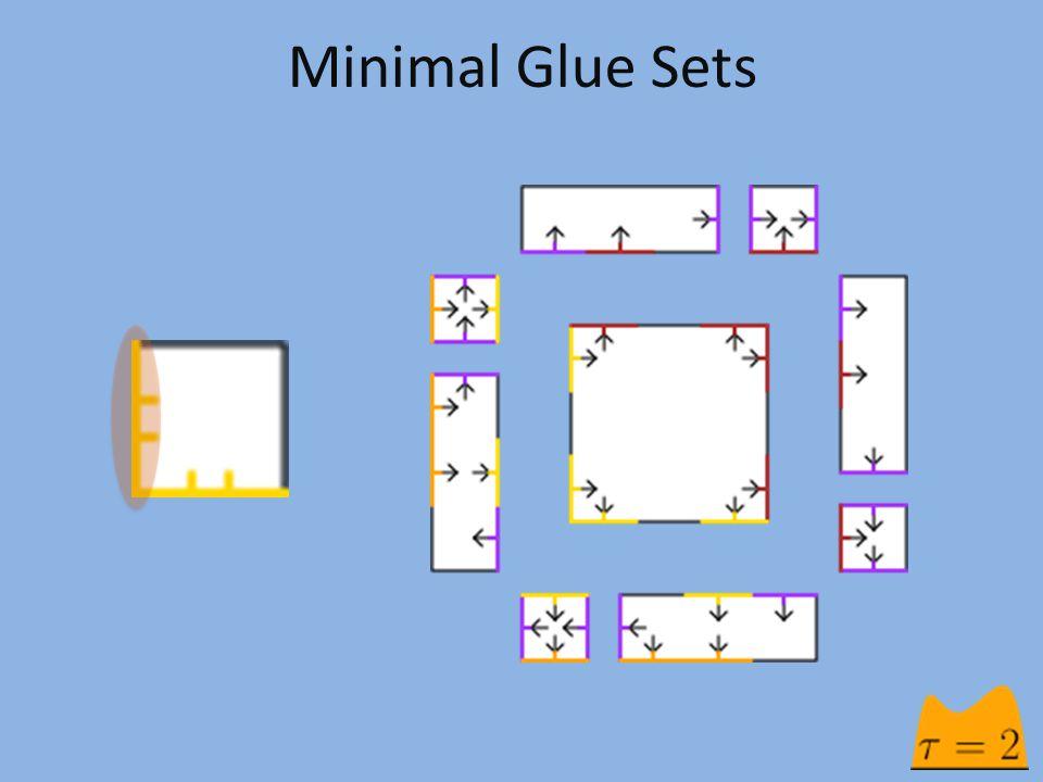 Minimal Glue Sets