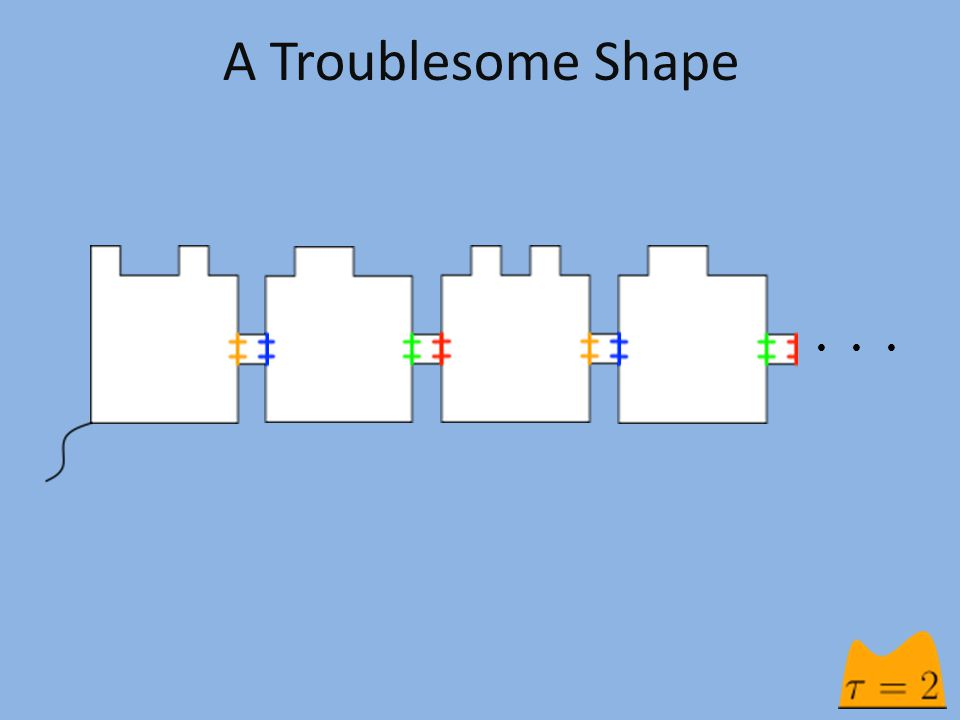 A Troublesome Shape 