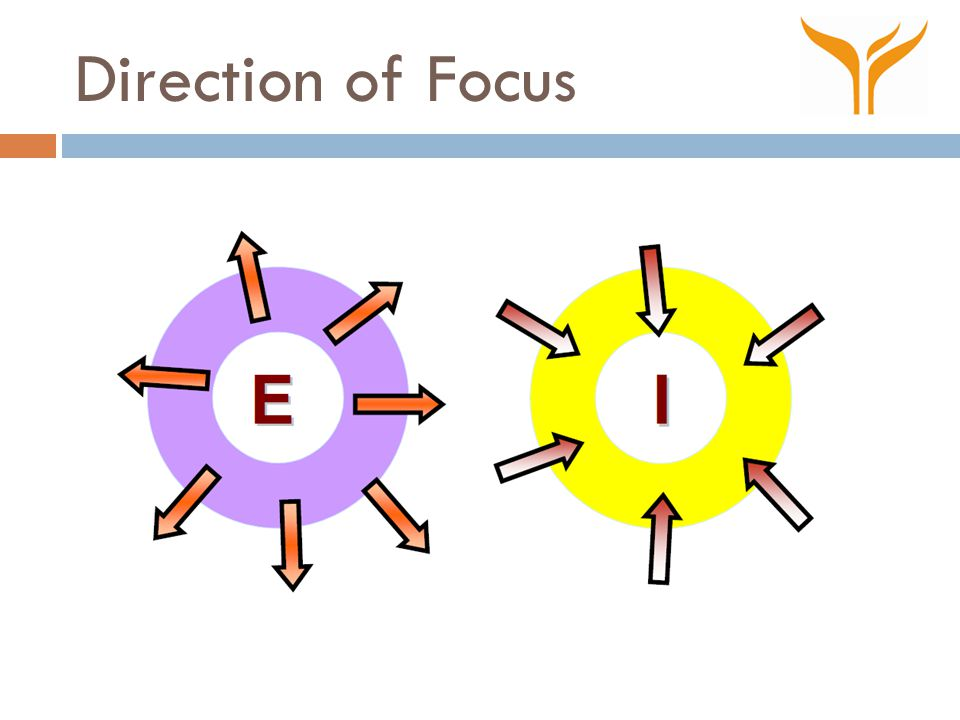 Direction of Focus