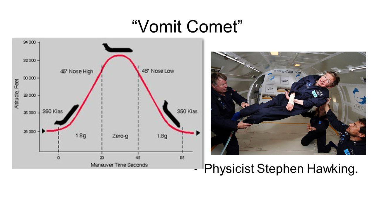 """""""Vomit Comet"""" Physicist Stephen Hawking."""