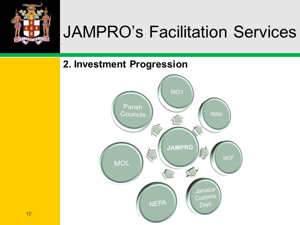 12 JAMPRO's Facilitation Services 2. Investment Progression