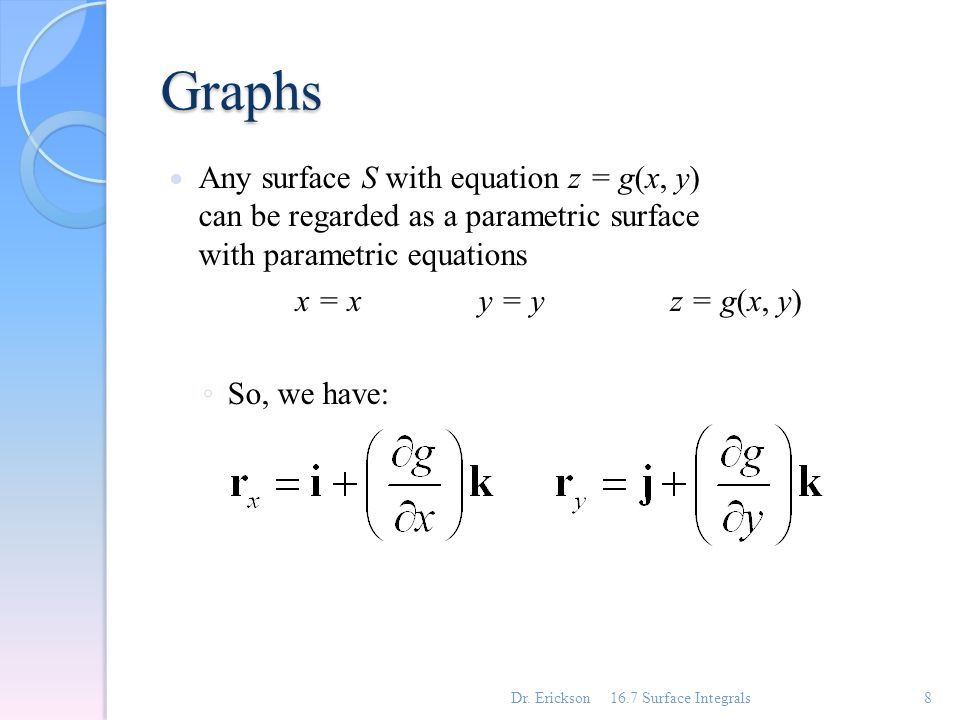 Graphs Any surface S with equation z = g(x, y) can be regarded as a parametric surface with parametric equations x = x y = y z = g(x, y) ◦ So, we have