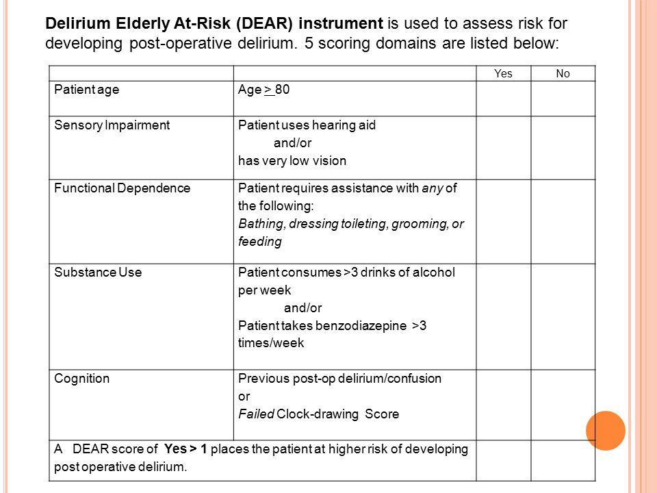 YesNo Patient ageAge > 80 Sensory Impairment Patient uses hearing aid and/or has very low vision Functional Dependence Patient requires assistance wit