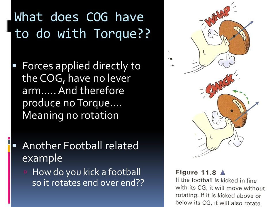 What does COG have to do with Torque??  Forces applied directly to the COG, have no lever arm….. And therefore produce no Torque…. Meaning no rotatio