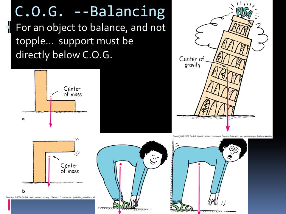 C.O.G. --Balancing  For an object to balance, and not topple… support must be directly below C.O.G.