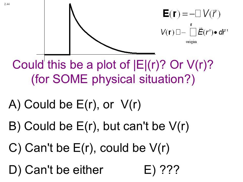 A) Could be E(r), or V(r) B) Could be E(r), but can t be V(r) C) Can t be E(r), could be V(r) D) Can t be either E) .