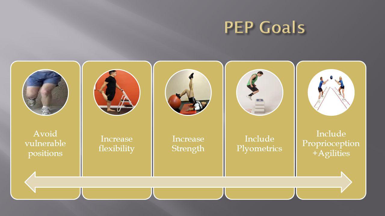 www.learning.gaa.ie/node/268653 ~You may need to work on specific areas of the Program www.learning.gaa.ie/node/268683