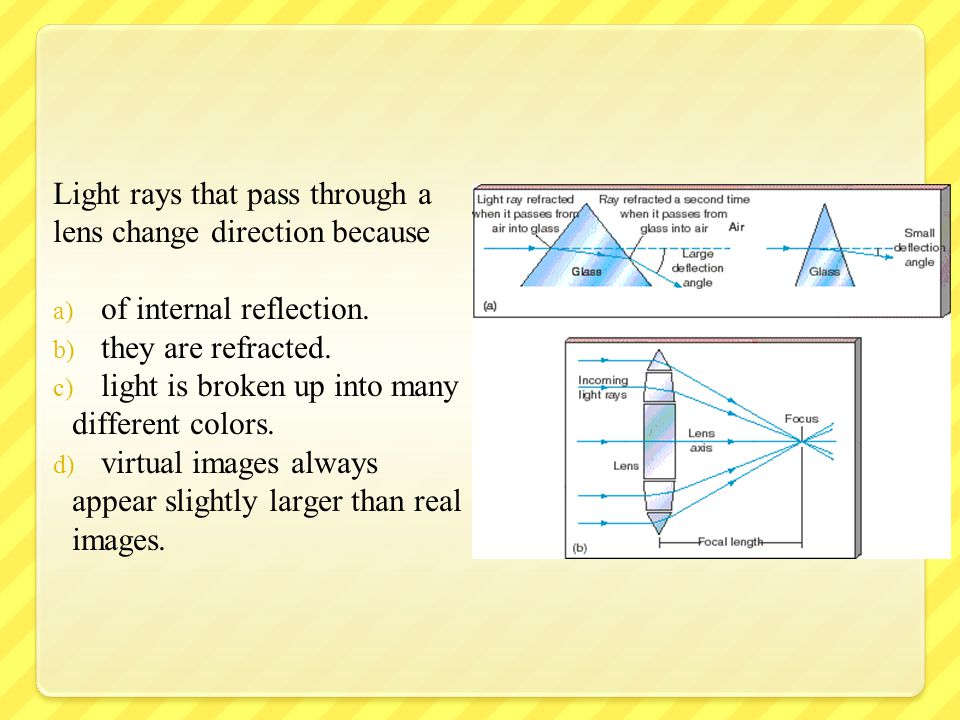 Light rays that pass through a lens change direction because a) of internal reflection. b) they are refracted. c) light is broken up into many differe