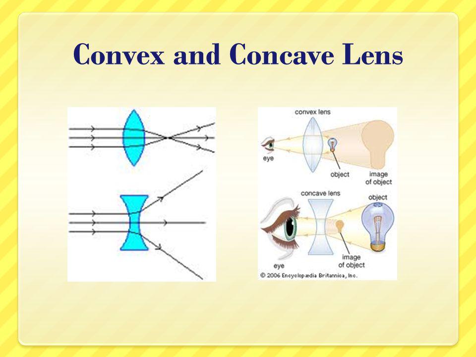 Convex and Concave Lens