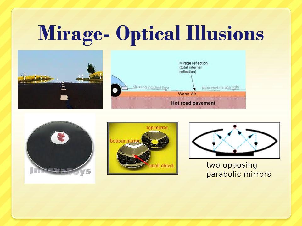 Mirage- Optical Illusions two opposing parabolic mirrors
