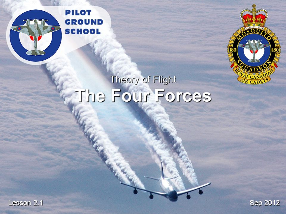 Sep 2012 Lesson 2.1 Theory of Flight The Four Forces