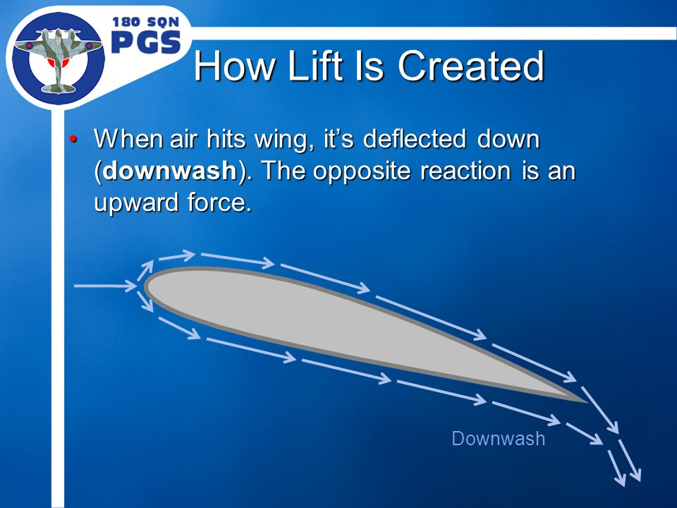 How Lift Is Created When air hits wing, it's deflected down (downwash). The opposite reaction is an upward force.When air hits wing, it's deflected do