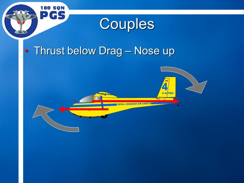 Couples Thrust below Drag – Nose upThrust below Drag – Nose up