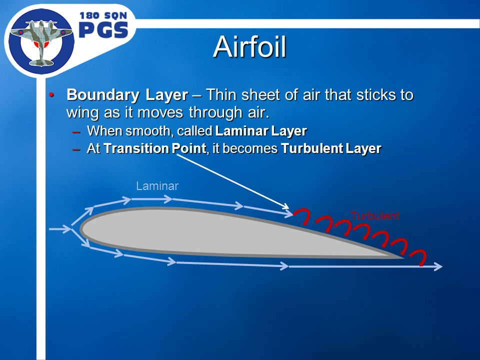 Airfoil Relative AirflowRelative Airflow –Direction of air flowing relative to wing (AKA relative wind) –Created by motion of airplane through air (it's flight path) Flight Path Relative Airflow