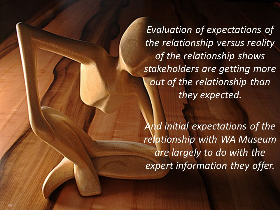 Evaluation of expectations of the relationship versus reality of the relationship shows stakeholders are getting more out of the relationship than they expected.