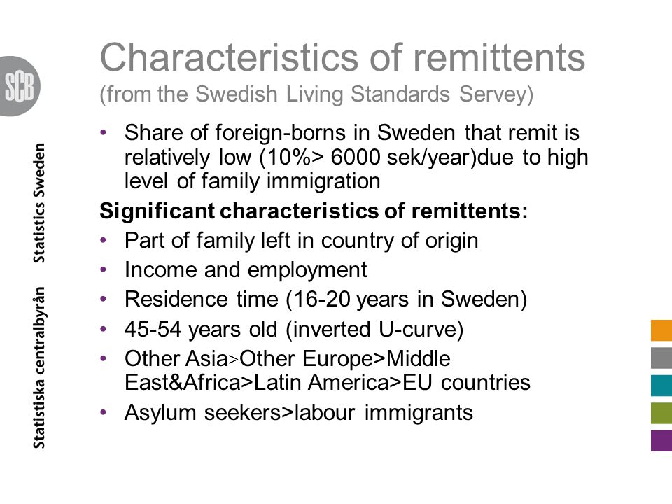 Characteristics of remittents (from the Swedish Living Standards Servey) Share of foreign-borns in Sweden that remit is relatively low (10%> 6000 sek/year)due to high level of family immigration Significant characteristics of remittents: Part of family left in country of origin Income and employment Residence time (16-20 years in Sweden) 45-54 years old (inverted U-curve) Other Asia > Other Europe>Middle East&Africa>Latin America>EU countries Asylum seekers>labour immigrants