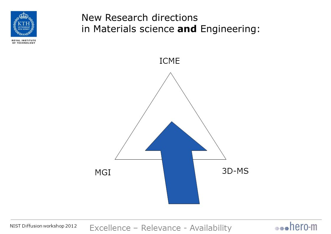 NIST Diffusion workshop 2012 Excellence – Relevance - Availability MGI ICME 3D-MS New Research directions in Materials science and Engineering:
