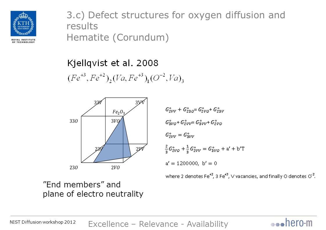 NIST Diffusion workshop 2012 Excellence – Relevance - Availability 3.c) Defect structures for oxygen diffusion and results Hematite (Corundum) End members and plane of electro neutrality