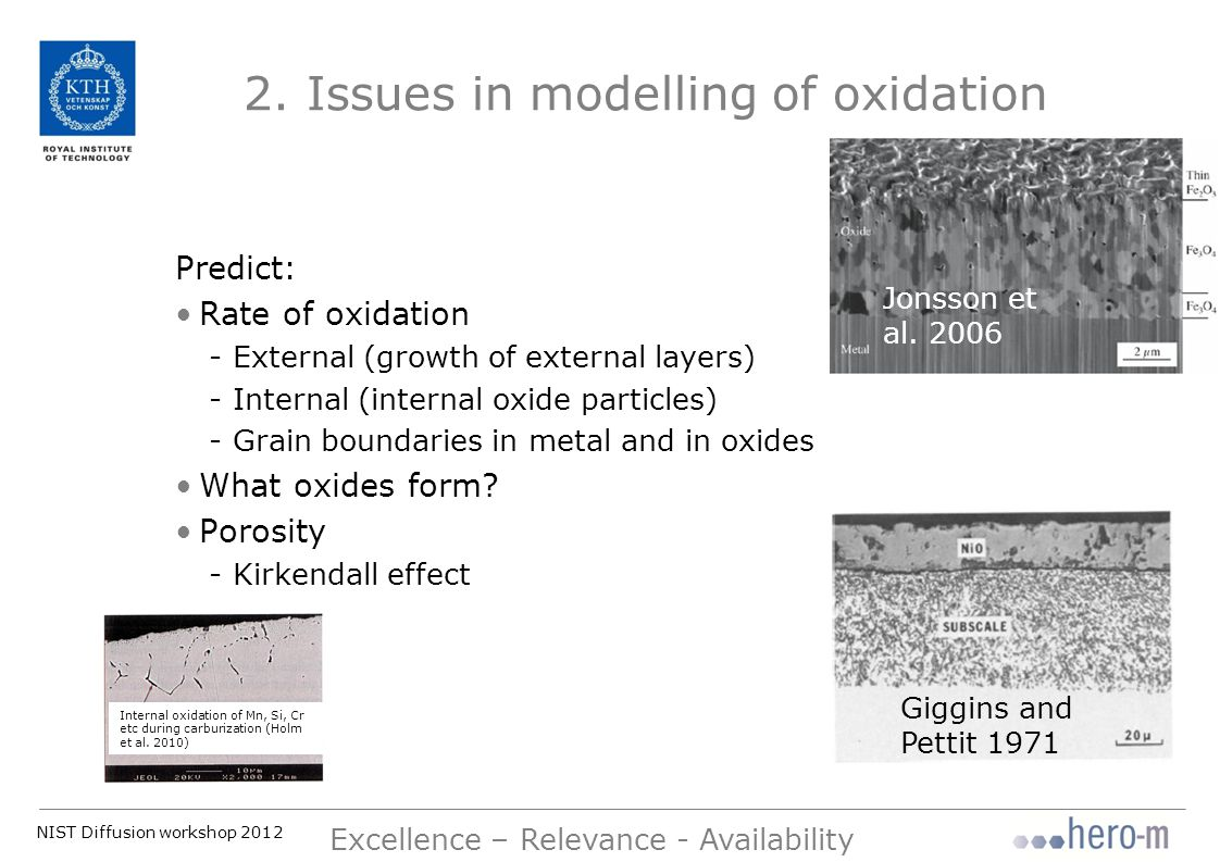 NIST Diffusion workshop 2012 Excellence – Relevance - Availability External oxidation - general Inward and outward growth Atmosphere with O 2 Metal  Oxide  Me O xMe+yO->Me x O y - Oxygen diffusion in the oxide layer gives inward growth - Metal diffusion in the oxide layer gives outward growth