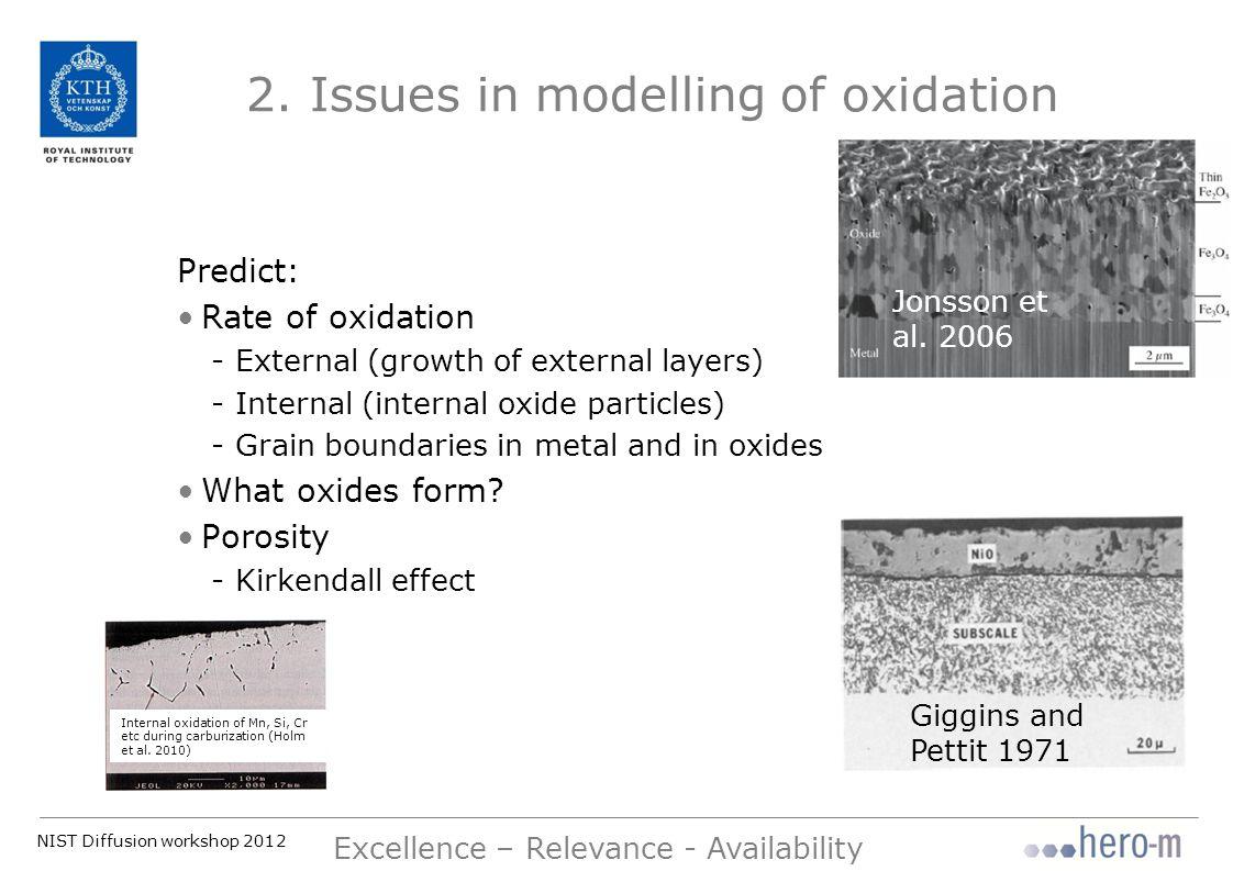 NIST Diffusion workshop 2012 Excellence – Relevance - Availability Töpfer et.al.
