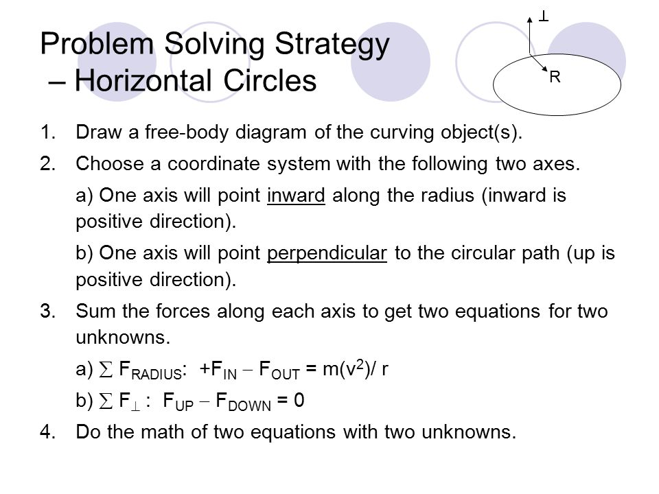 Problem Solving Strategy – Horizontal Circles 1.Draw a free-body diagram of the curving object(s).