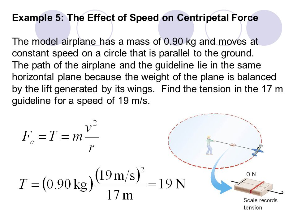 Example 5: The Effect of Speed on Centripetal Force The model airplane has a mass of 0.90 kg and moves at constant speed on a circle that is parallel to the ground.