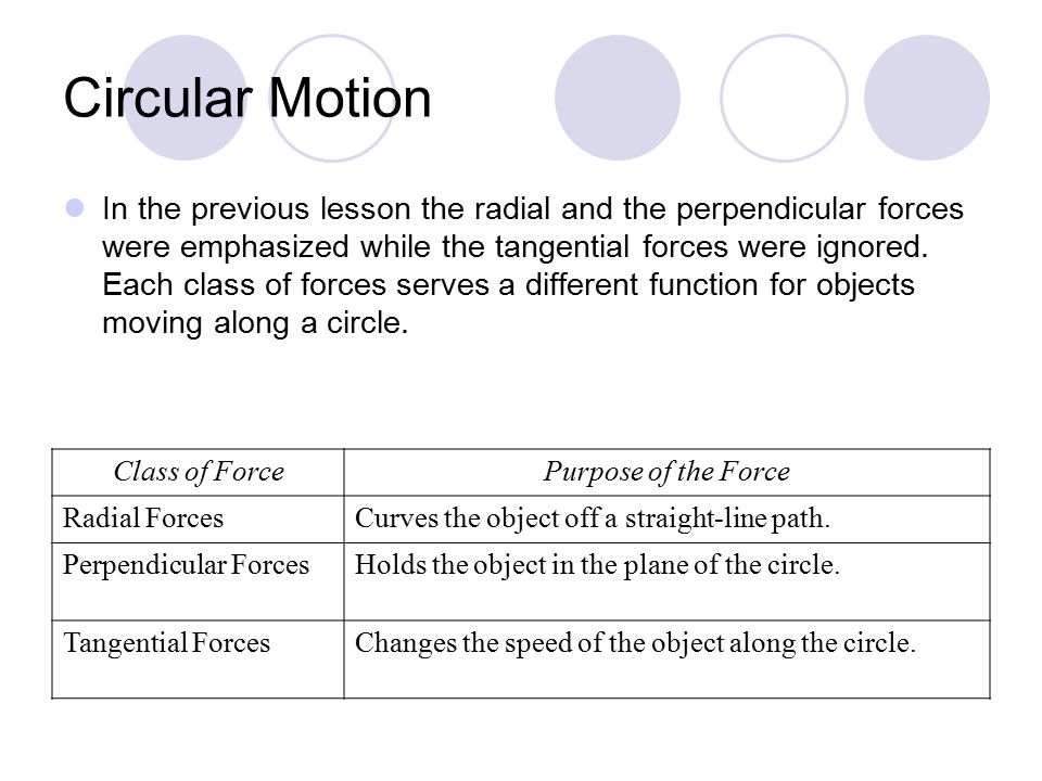 Circular Motion In the previous lesson the radial and the perpendicular forces were emphasized while the tangential forces were ignored. Each class of