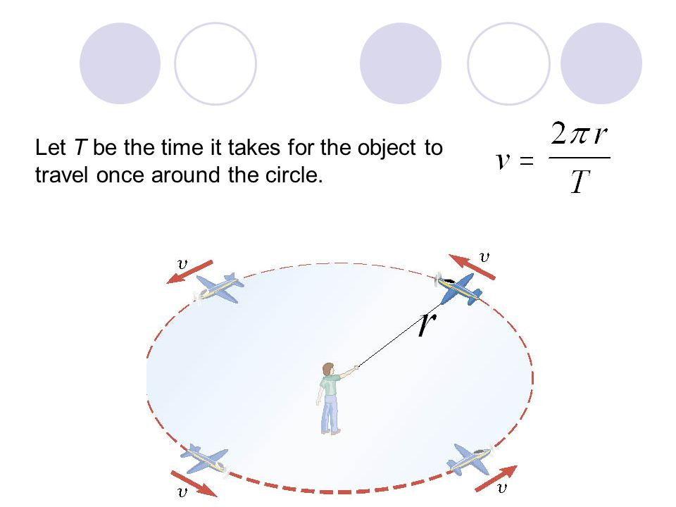 Example 1: A Tire-Balancing Machine The wheel of a car has a radius of 0.29m and it being rotated at 830 revolutions per minute on a tire-balancing machine.