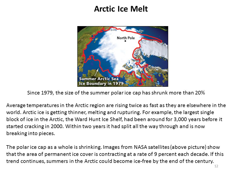 Since 1979, the size of the summer polar ice cap has shrunk more than 20% Average temperatures in the Arctic region are rising twice as fast as they are elsewhere in the world.